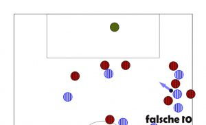 Pekarik gewinnt nach seinem eigenen Fehlpass den Ball und kann nun in den freien Raum starten.